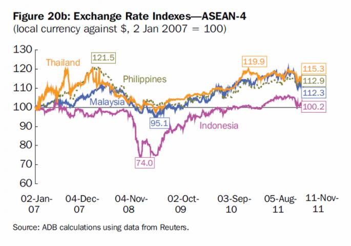 Bsp Exchange Rate Singapore Dollar To Philippine Peso