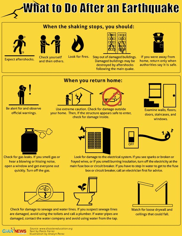 Earthquake Safety Sign
