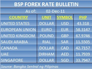 Daily Forex Rate Bsp Ea Robot
