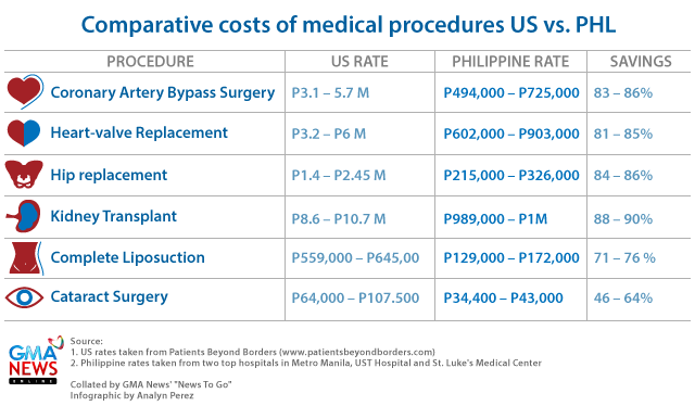 Cost Of Cataract Surgery In Philippines Best Cat Cute Pictures